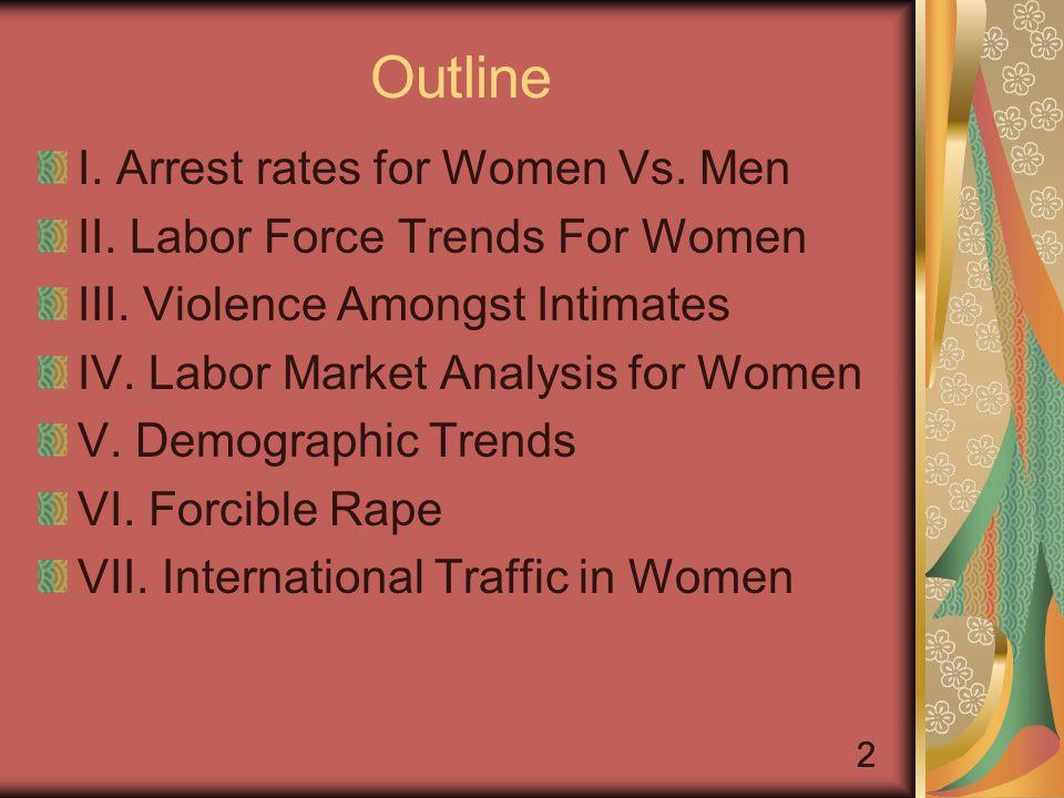 22 Outline I. Arrest rates for Women Vs. Men II.