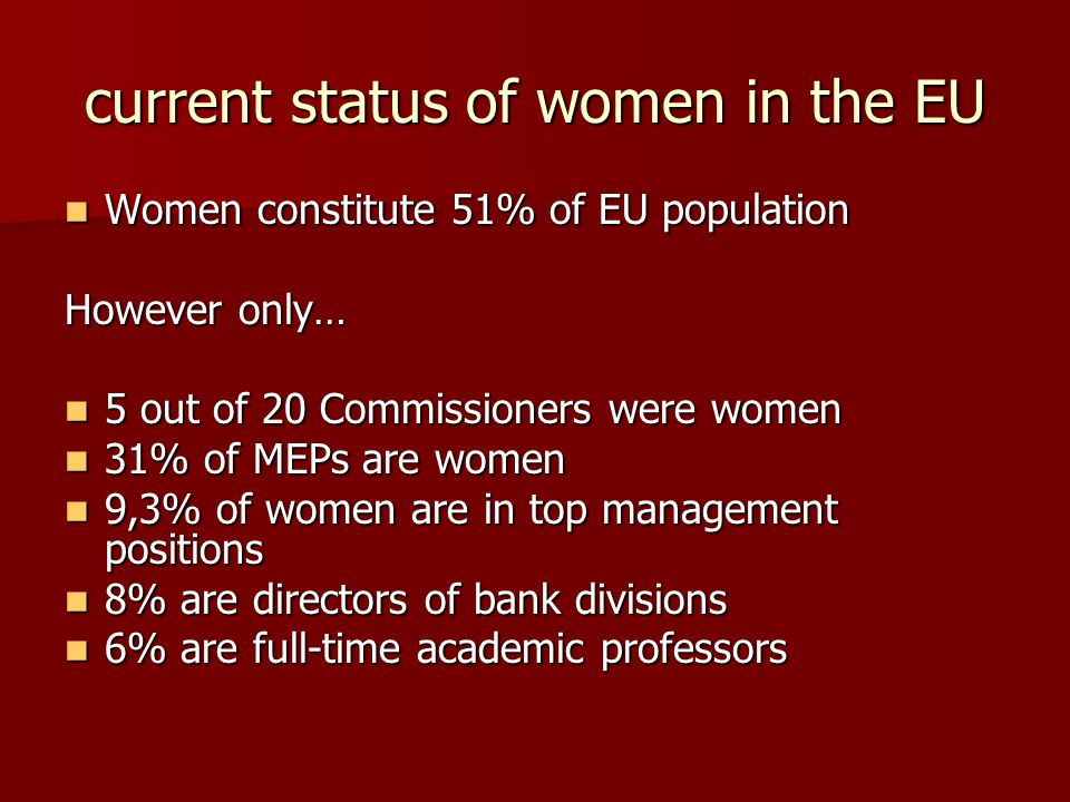 current status of women in the EU Women constitute 51% of EU population Women constitute 51% of EU population However only… 5 out of 20 Commissioners were women 5 out of 20 Commissioners were women 31% of MEPs are women 31% of MEPs are women 9,3% of women are in top management positions 9,3% of women are in top management positions 8% are directors of bank divisions 8% are directors of bank divisions 6% are full-time academic professors 6% are full-time academic professors