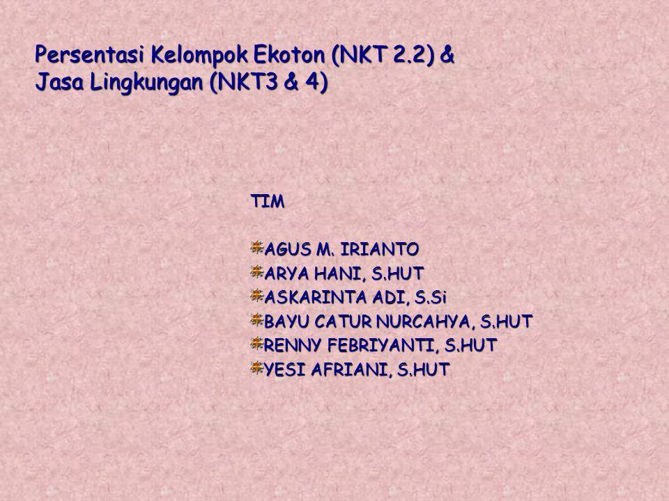 Persentasi Kelompok Ekoton (NKT 2.2) & Jasa Lingkungan (NKT3 & 4) TIM AGUS M.