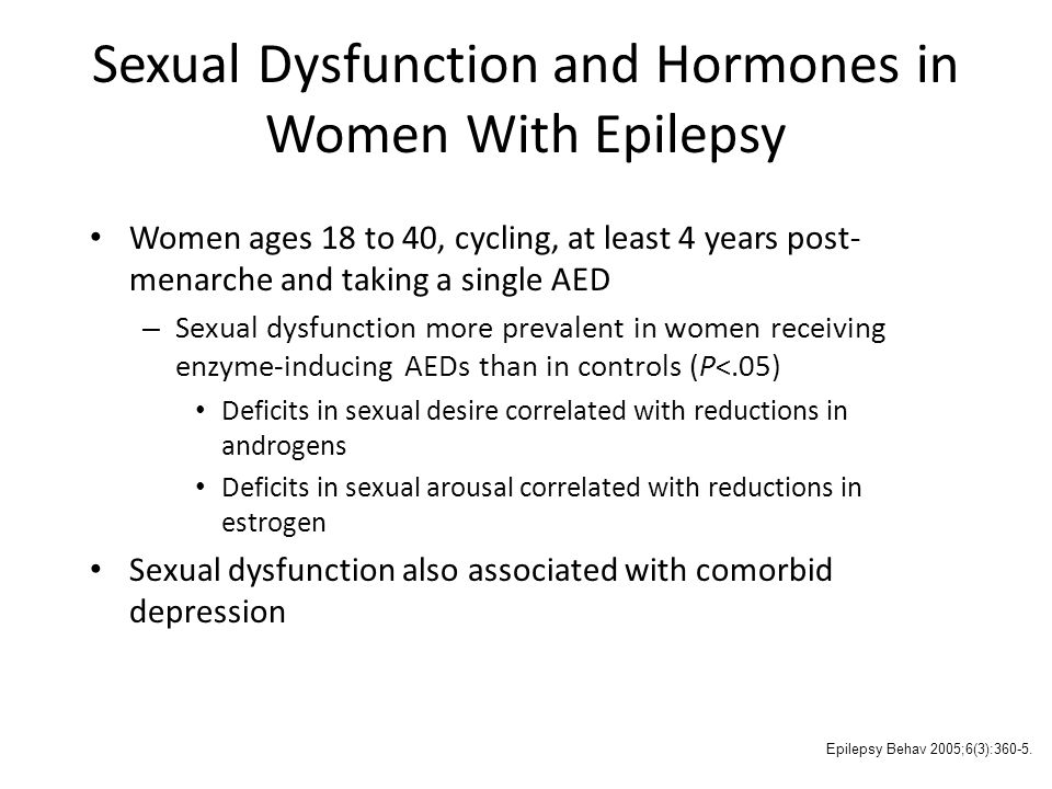 Sexual Dysfunction and Hormones in Women With Epilepsy Women ages 18 to 40, cycling, at least 4 years post- menarche and taking a single AED – Sexual