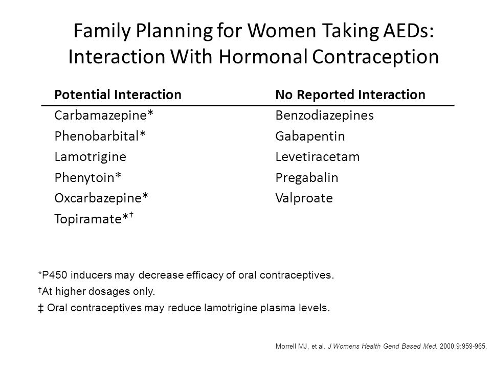 Family Planning for Women Taking AEDs: Interaction With Hormonal Contraception Potential InteractionNo Reported Interaction Carbamazepine* Benzodiazep