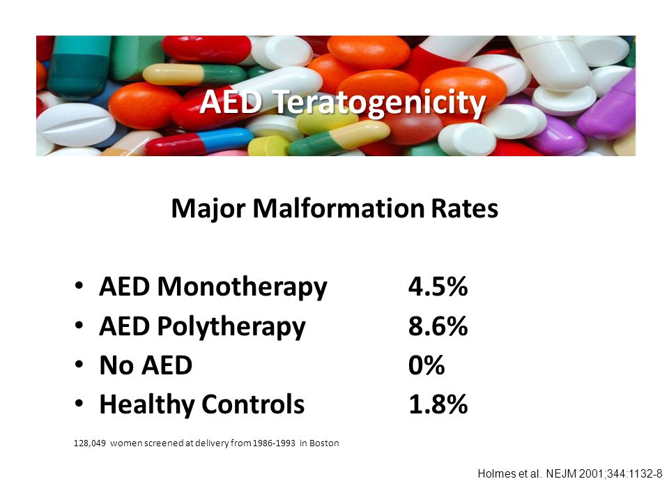 AED Teratogenicity Major Malformation Rates AED Monotherapy4.5% AED Polytherapy8.6% No AED0% Healthy Controls1.8% 128,049 women screened at delivery f