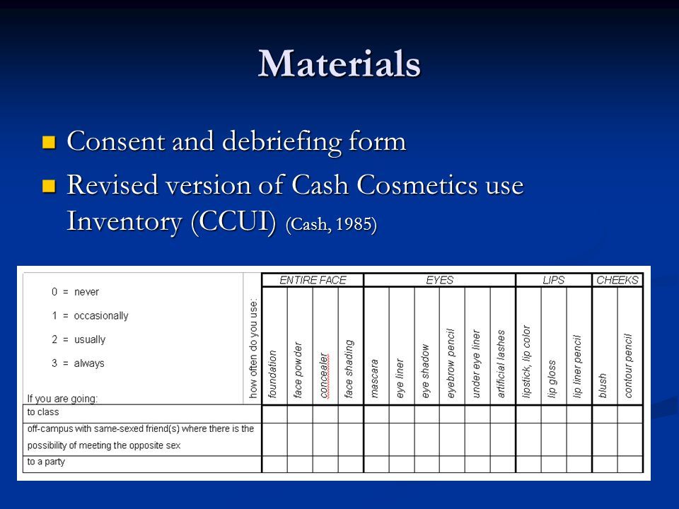 Materials Consent and debriefing form Consent and debriefing form Revised version of Cash Cosmetics use Inventory (CCUI) (Cash, 1985) Revised version of Cash Cosmetics use Inventory (CCUI) (Cash, 1985)