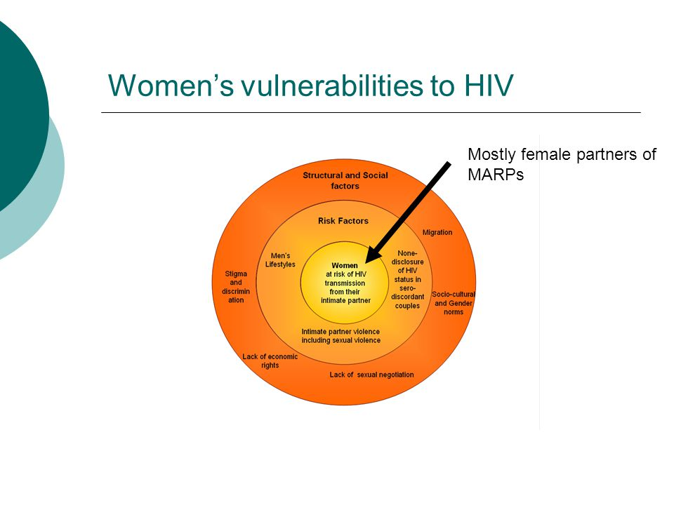 Women's vulnerabilities to HIV Mostly female partners of MARPs