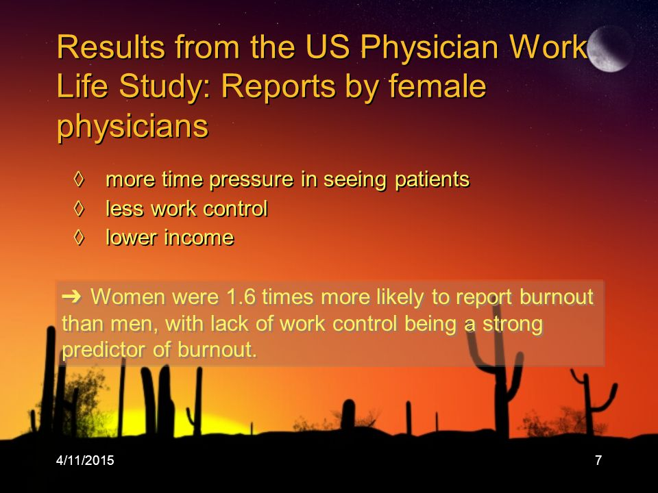 4/11/20157 Results from the US Physician Work Life Study: Reports by female physicians ◊more time pressure in seeing patients ◊less work control ◊lower income ◊more time pressure in seeing patients ◊less work control ◊lower income ➔ Women were 1.6 times more likely to report burnout than men, with lack of work control being a strong predictor of burnout.