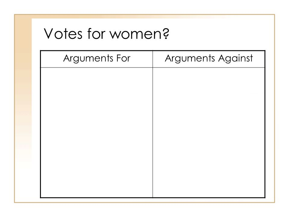 Votes for women? Arguments ForArguments Against