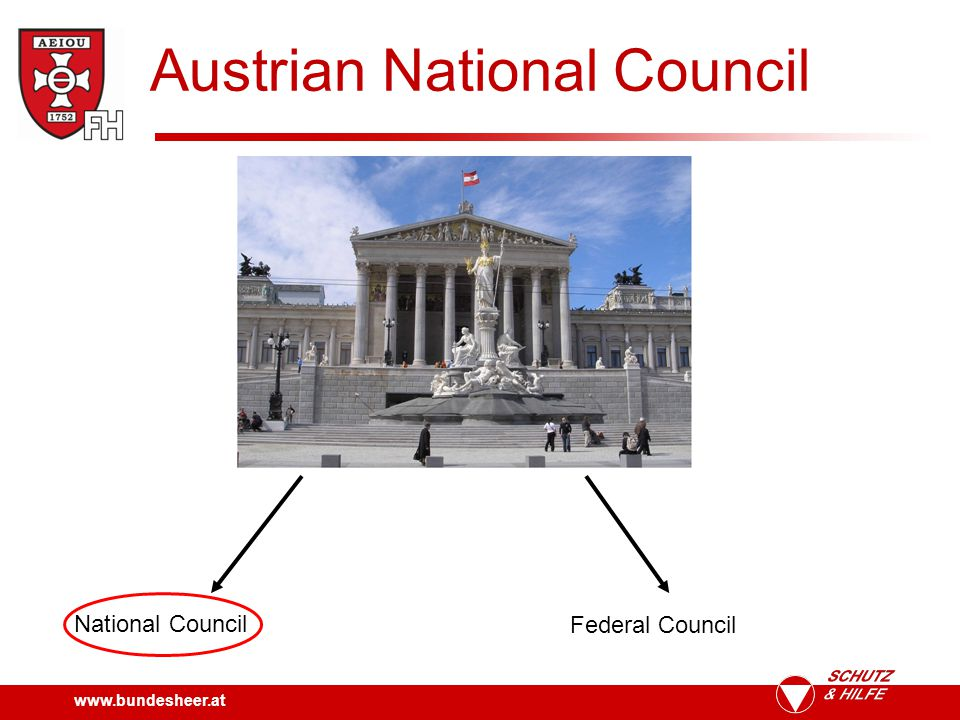 www.bundesheer.at Austrian National Council National Council Federal Council