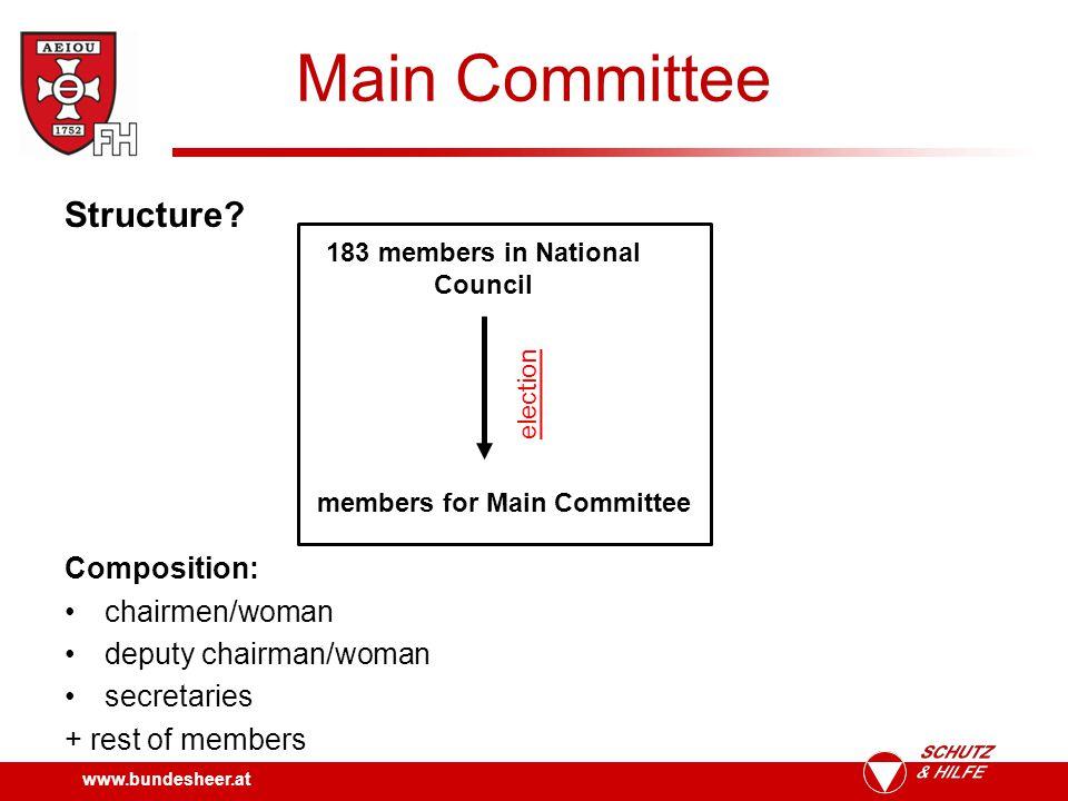 www.bundesheer.at Main Committee