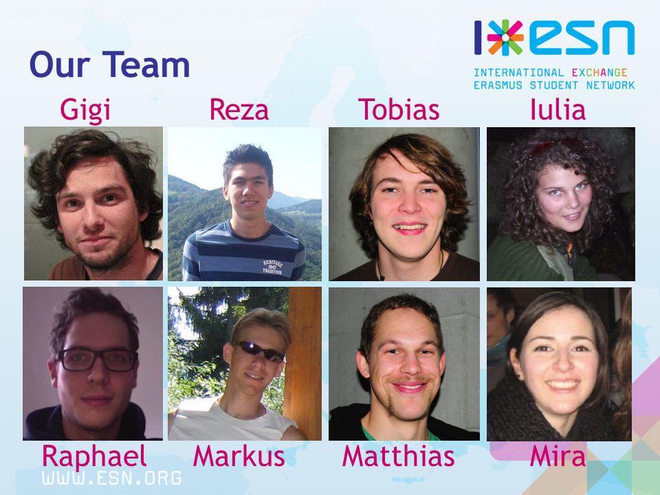 Our Team Gigi MatthiasMarkusRaphael IuliaRezaTobias Mira