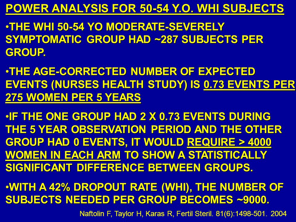 THE WHI 50-54 YO MODERATE-SEVERELY SYMPTOMATIC GROUP HAD ~287 SUBJECTS PER GROUP.THE WHI 50-54 YO MODERATE-SEVERELY SYMPTOMATIC GROUP HAD ~287 SUBJECT