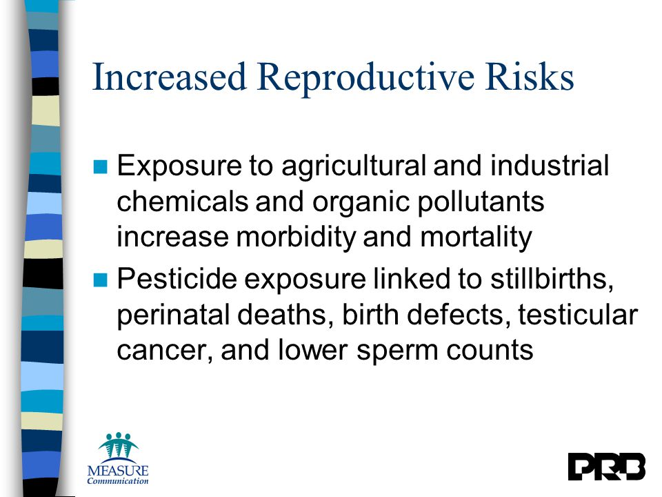 Increased Reproductive Risks Exposure to agricultural and industrial chemicals and organic pollutants increase morbidity and mortality Pesticide exposure linked to stillbirths, perinatal deaths, birth defects, testicular cancer, and lower sperm counts