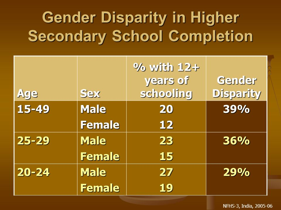 NFHS-3, India, 2005-06 What are some of the other hurdles that prevent women from attaining gender equality .
