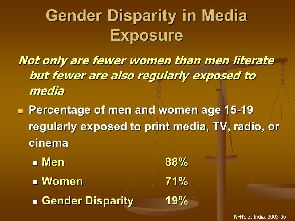 NFHS-3, India, 2005-06 Gender Disparity in Media Exposure Not only are fewer women than men literate but fewer are also regularly exposed to media Percentage of men and women age 15-19 regularly exposed to print media, TV, radio, or cinema Percentage of men and women age 15-19 regularly exposed to print media, TV, radio, or cinema Men 88% Men 88% Women 71% Women 71% Gender Disparity19% Gender Disparity19%