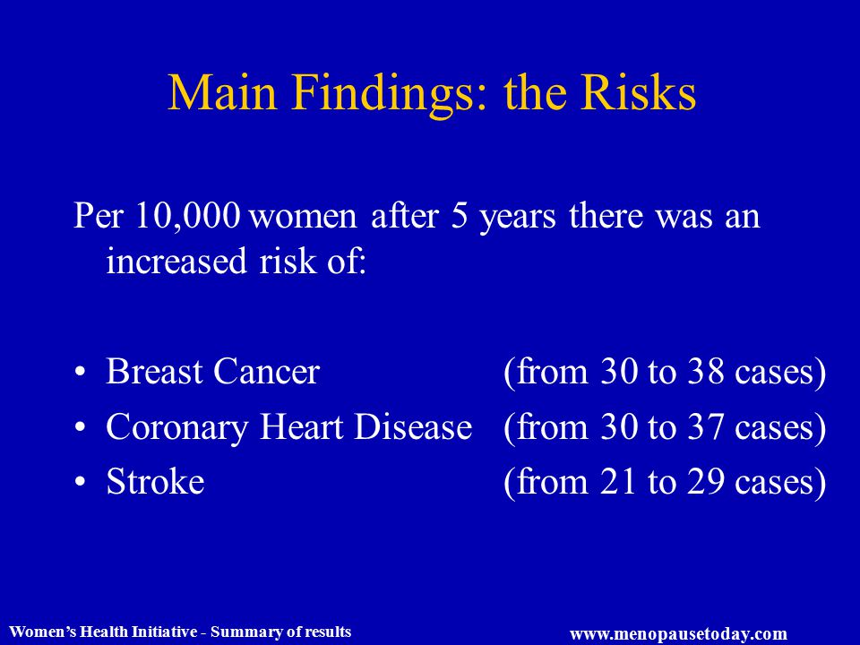 Women's Health Initiative - Summary of results www.menopausetoday.com Main Findings: the Risks Per 10,000 women after 5 years there was an increased r