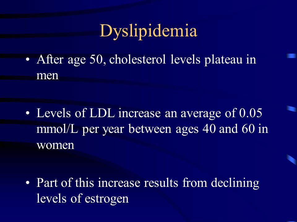 After age 50, cholesterol levels plateau in men Levels of LDL increase an average of 0.05 mmol/L per year between ages 40 and 60 in women Part of this increase results from declining levels of estrogen
