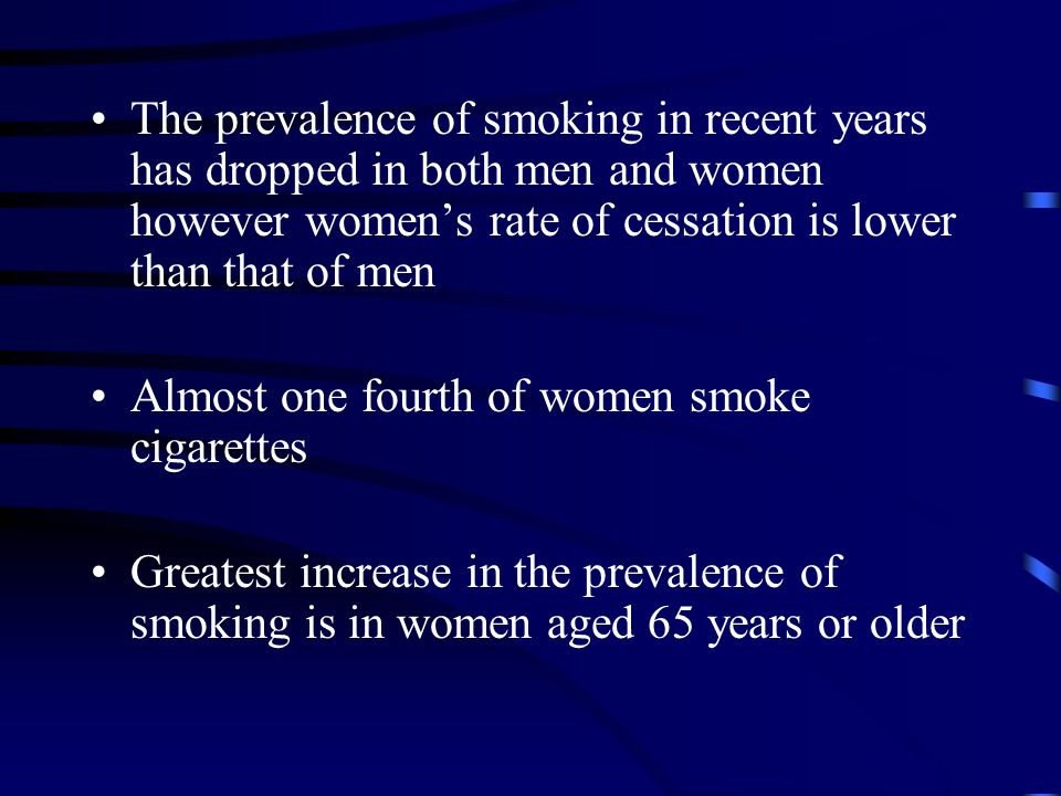 The prevalence of smoking in recent years has dropped in both men and women however women's rate of cessation is lower than that of men Almost one fourth of women smoke cigarettes Greatest increase in the prevalence of smoking is in women aged 65 years or older