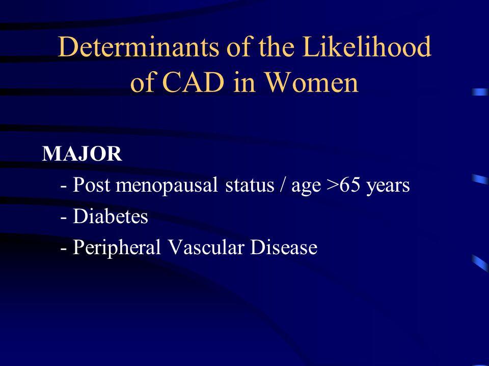 Determinants of the Likelihood of CAD in Women MAJOR - Post menopausal status / age >65 years - Diabetes - Peripheral Vascular Disease