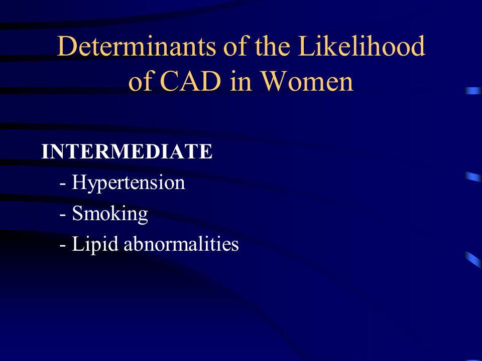 Determinants of the Likelihood of CAD in Women INTERMEDIATE - Hypertension - Smoking - Lipid abnormalities