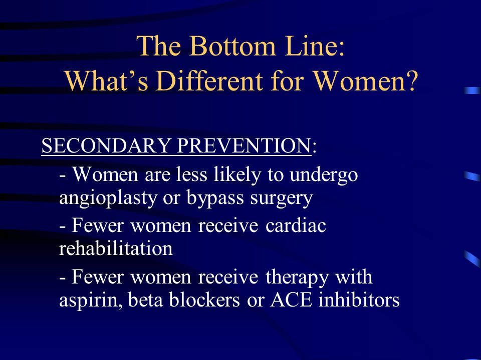 The Bottom Line: What's Different for Women? SECONDARY PREVENTION: - Women are less likely to undergo angioplasty or bypass surgery - Fewer women rece