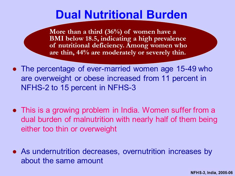 NFHS-3, India, 2005-06 Prevalence of Undernutrition and Overweight/Obesity among Adults by Residence NFHS-3, 2005-06 Undernutrition (% abnormally thin) % Overweight/ obese Undernutrition is more prevalent in rural areas.