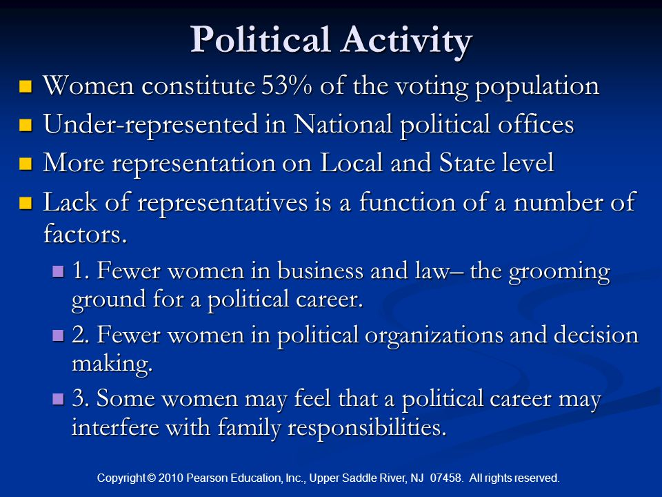 Copyright © 2010 Pearson Education, Inc., Upper Saddle River, NJ 07458. All rights reserved. Political Activity Women constitute 53% of the voting pop
