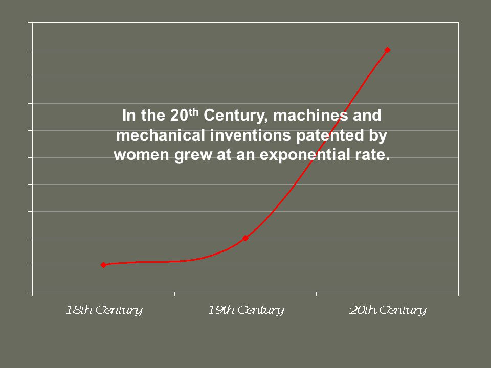 In the 20 th Century, machines and mechanical inventions patented by women grew at an exponential rate.