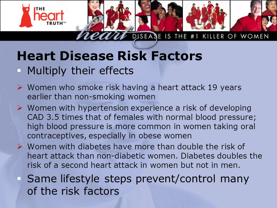 Heart Disease Risk Factors  Multiply their effects  Women who smoke risk having a heart attack 19 years earlier than non-smoking women  Women with hypertension experience a risk of developing CAD 3.5 times that of females with normal blood pressure; high blood pressure is more common in women taking oral contraceptives, especially in obese women  Women with diabetes have more than double the risk of heart attack than non-diabetic women.