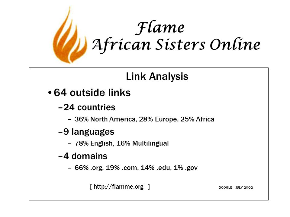 Flame African Sisters Online Link Analysis 64 outside links –24 countries –36% North America, 28% Europe, 25% Africa –9 languages –78% English, 16% Multilingual –4 domains –66%.org, 19%.com, 14%.edu, 1%.gov [ http://flamme.org] GOOGLE – JULY 2OO2