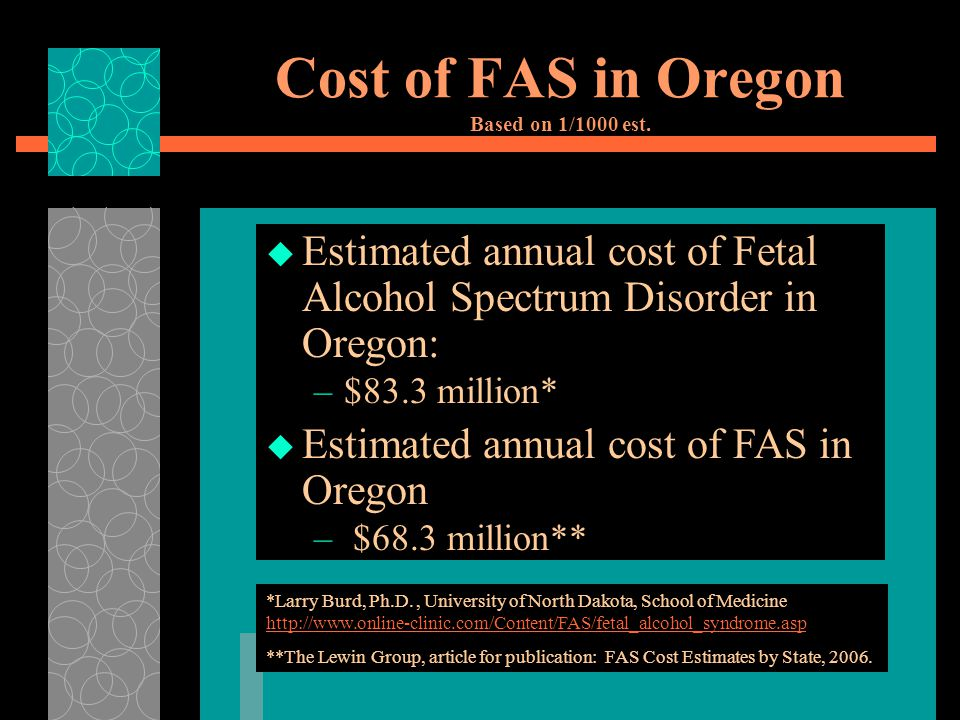 Cost of FAS in Oregon Based on 1/1000 est.