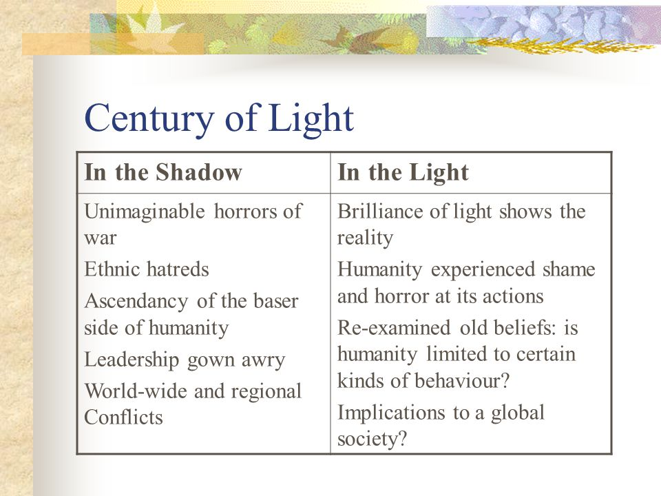 Century of Light In the ShadowIn the Light Unimaginable horrors of war Ethnic hatreds Ascendancy of the baser side of humanity Leadership gown awry World-wide and regional Conflicts Brilliance of light shows the reality Humanity experienced shame and horror at its actions Re-examined old beliefs: is humanity limited to certain kinds of behaviour.