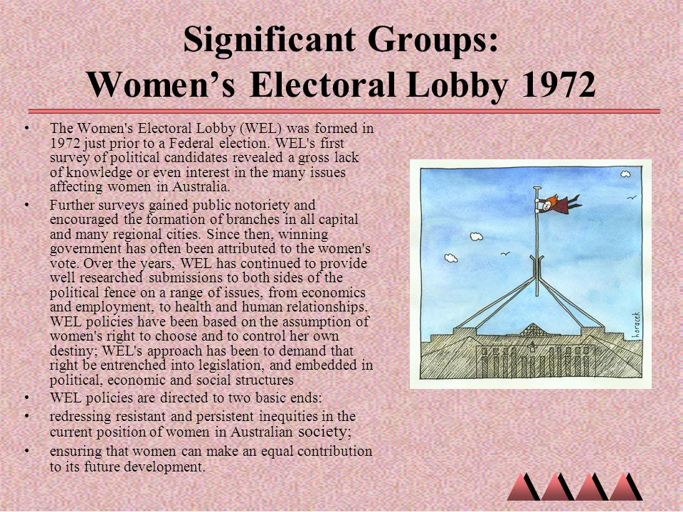 Significant Groups: Women's Electoral Lobby 1972 The Women's Electoral Lobby (WEL) was formed in 1972 just prior to a Federal election. WEL's first su