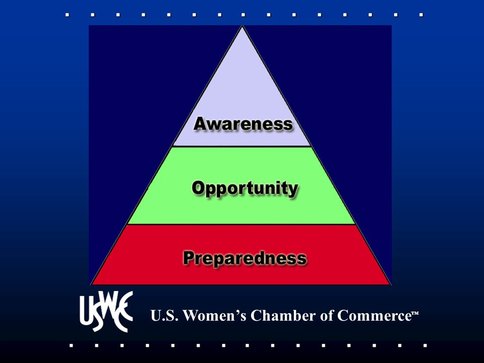 U.S. Women's Chamber of Commerce ™