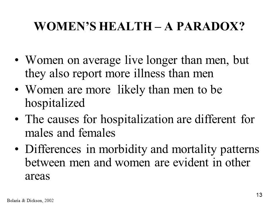 13 WOMEN'S HEALTH – A PARADOX.