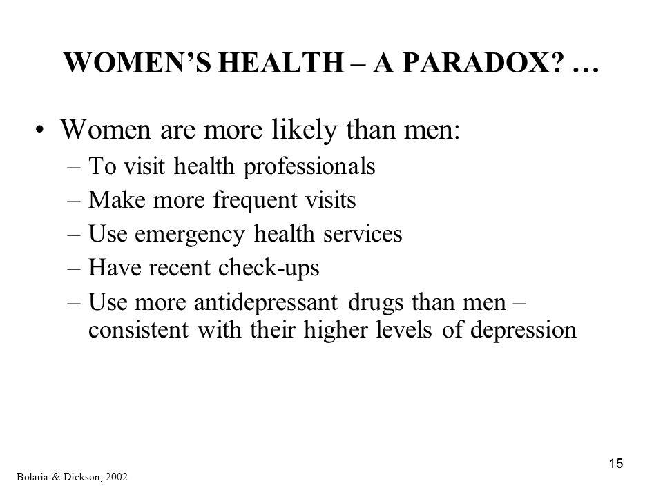 15 WOMEN'S HEALTH – A PARADOX.