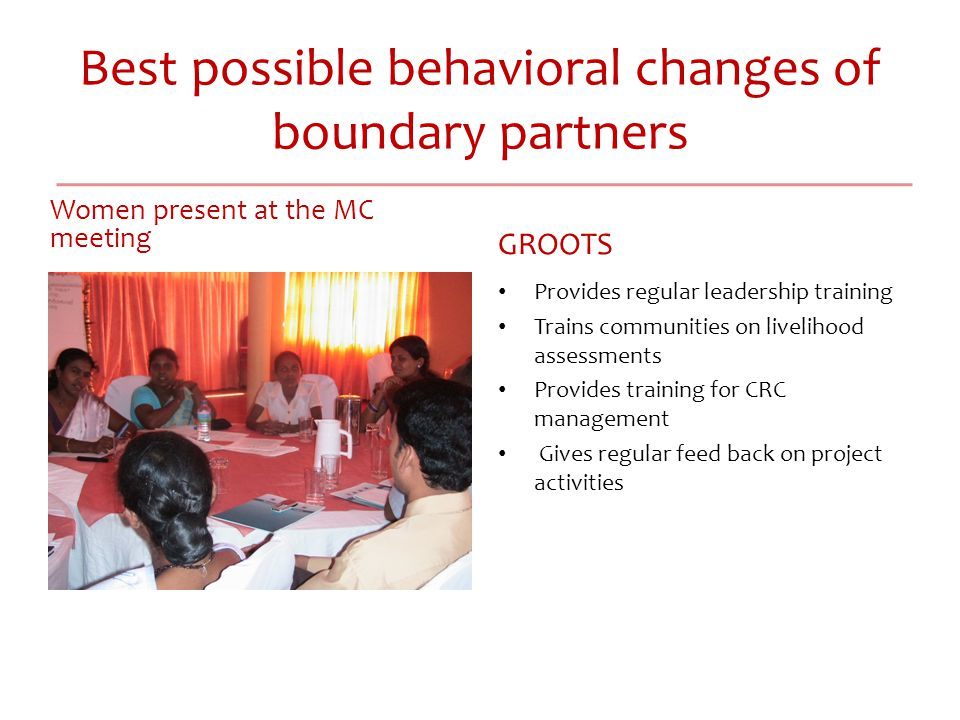 Best possible behavioral changes of boundary partners Women present at the MC meeting GROOTS Provides regular leadership training Trains communities on livelihood assessments Provides training for CRC management Gives regular feed back on project activities