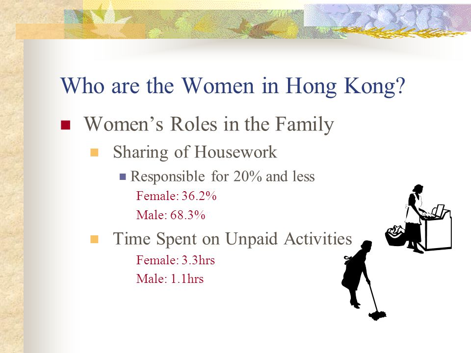 Who are the Women in Hong Kong? Women's Roles in the Family Sharing of Housework Responsible for 20% and less Female: 36.2% Male: 68.3% Time Spent on