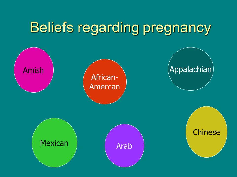 Beliefs regarding pregnancy Beliefs regarding pregnancy Amish Arab Appalachian African- Amercan Chinese Mexican