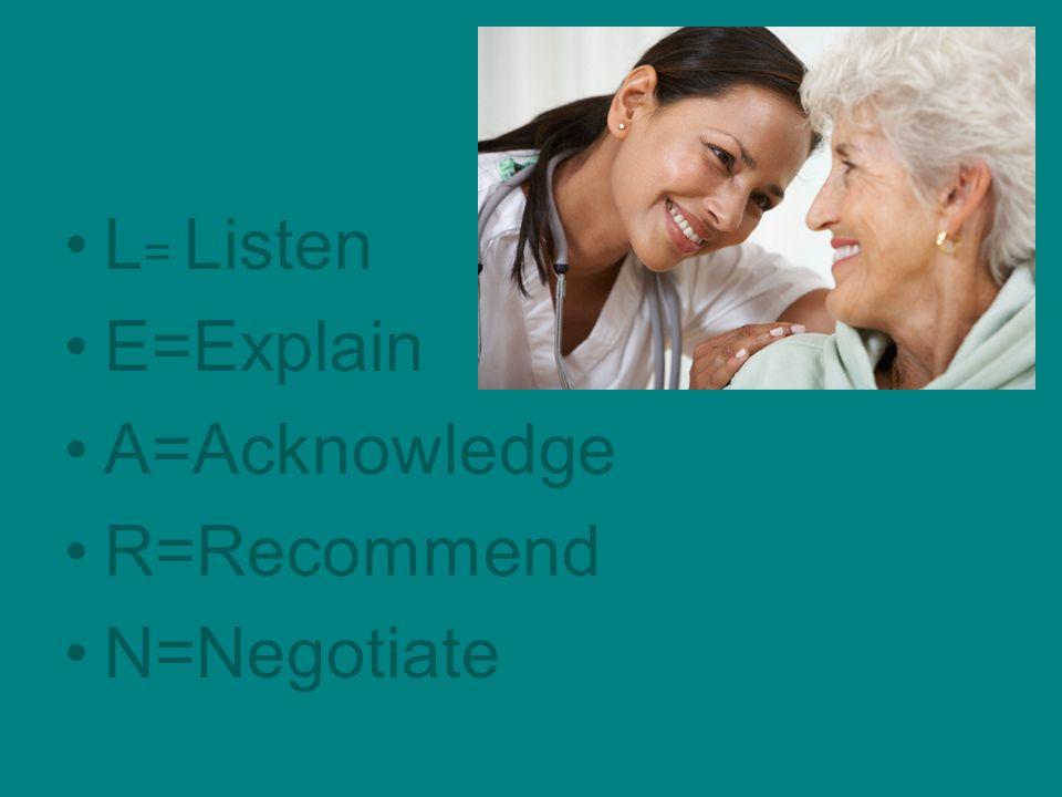 L = Listen E=Explain A=Acknowledge R=Recommend N=Negotiate