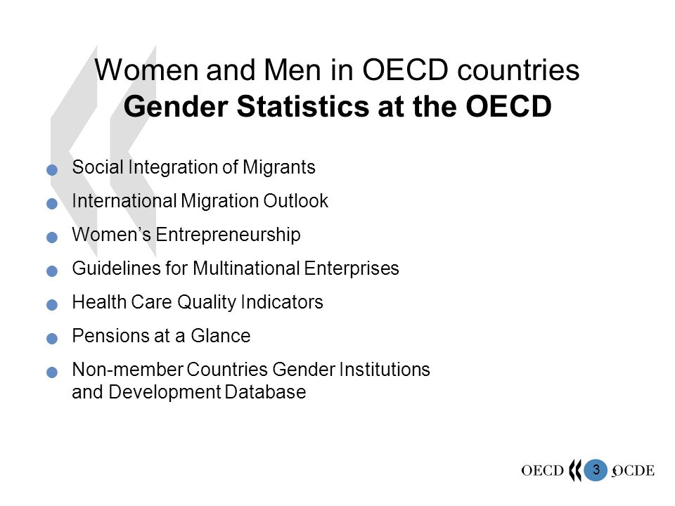 14 Women and Men in OECD countries Work (Women in Parliament) In most OECD countries men hold 75% of parliamentary seats and more than 85% in the United States, Japan, Italy and France.