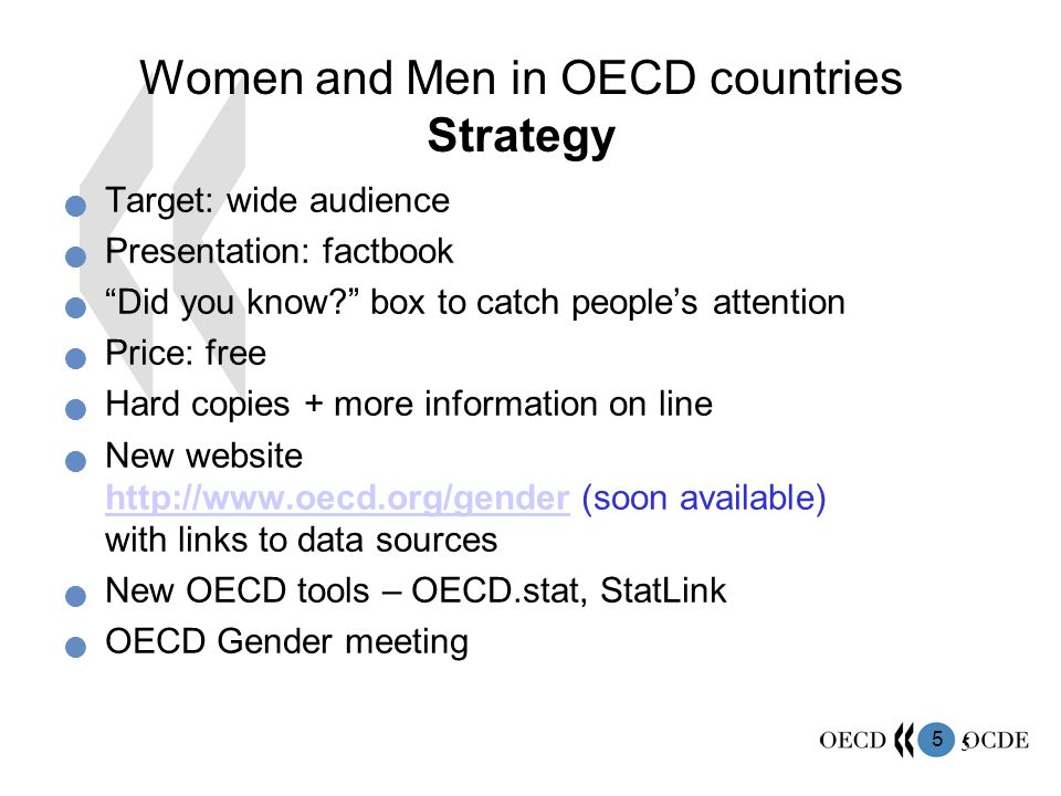 5 5 Women and Men in OECD countries Strategy Target: wide audience Presentation: factbook Did you know? box to catch people's attention Price: free Hard copies + more information on line New website http://www.oecd.org/gender (soon available) with links to data sources http://www.oecd.org/gender New OECD tools – OECD.stat, StatLink OECD Gender meeting