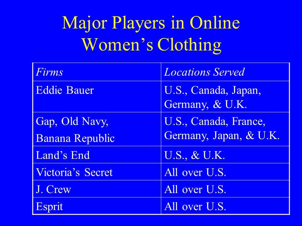 Major Players in Online Women's Clothing FirmsLocations Served Eddie BauerU.S., Canada, Japan, Germany, & U.K. Gap, Old Navy, Banana Republic U.S., Ca