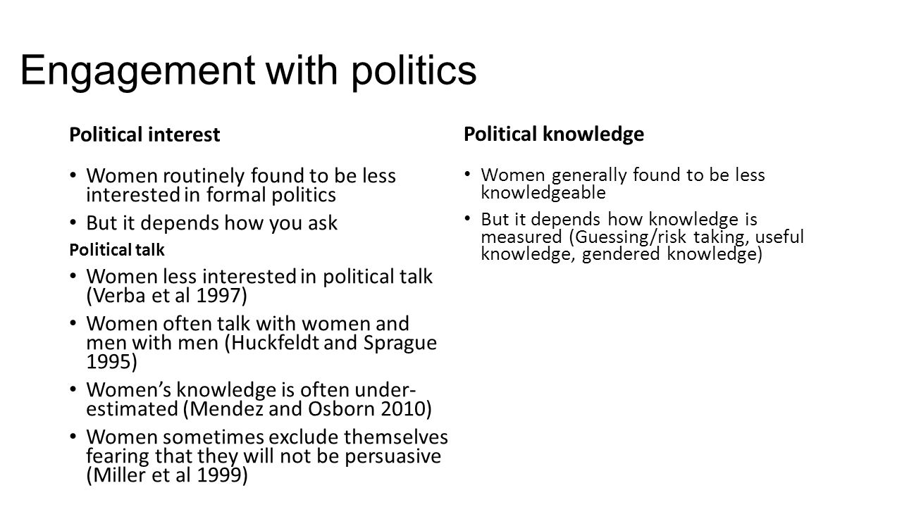 Engagement with politics Political interest Women routinely found to be less interested in formal politics But it depends how you ask Political talk Women less interested in political talk (Verba et al 1997) Women often talk with women and men with men (Huckfeldt and Sprague 1995) Women's knowledge is often under- estimated (Mendez and Osborn 2010) Women sometimes exclude themselves fearing that they will not be persuasive (Miller et al 1999) Political knowledge Women generally found to be less knowledgeable But it depends how knowledge is measured (Guessing/risk taking, useful knowledge, gendered knowledge)