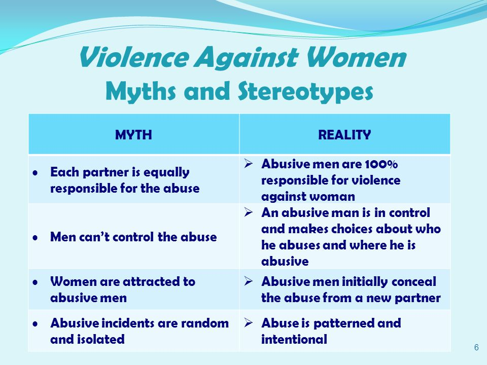 Violence Against Women Cycle of Abuse 27 When the explosion is finished, the honeymoon may reappear: apologies promises of change respite from most dangerous forms of abuse …and so the cycle continues