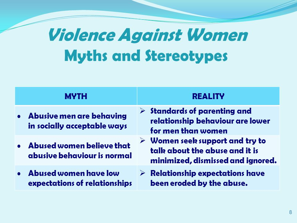 Violence Against Women Myths and Stereotypes 8 MYTHREALITY  Abusive men are behaving in socially acceptable ways  Standards of parenting and relationship behaviour are lower for men than women  Abused women believe that abusive behaviour is normal  Women seek support and try to talk about the abuse and it is minimized, dismissed and ignored.