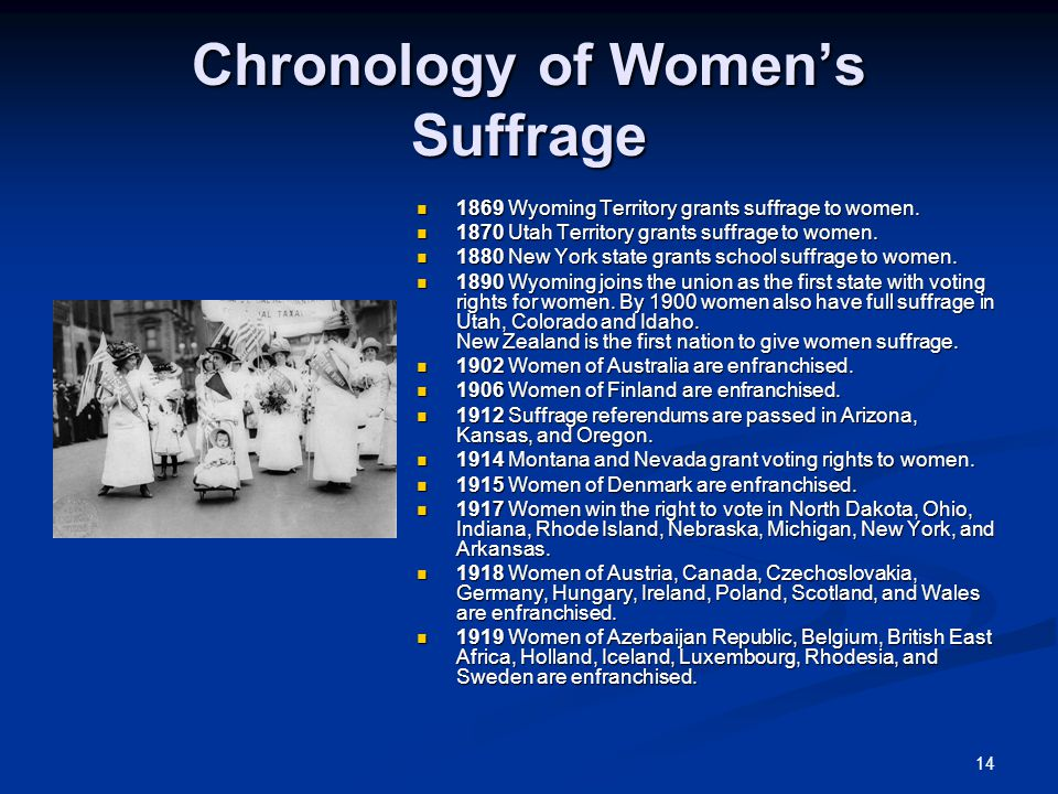 14 Chronology of Women's Suffrage 1869 Wyoming Territory grants suffrage to women. 1870 Utah Territory grants suffrage to women. 1880 New York state g