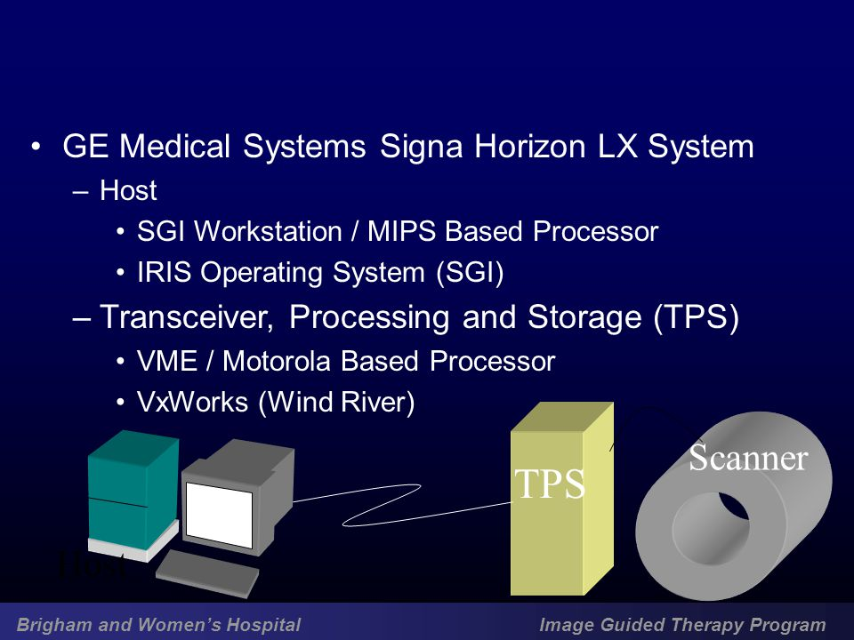 Brigham and Women's Hospital Image Guided Therapy Program GE Medical Systems Signa Horizon LX System –Host SGI Workstation / MIPS Based Processor IRIS Operating System (SGI) –Transceiver, Processing and Storage (TPS) VME / Motorola Based Processor VxWorks (Wind River) TPS Host Scanner