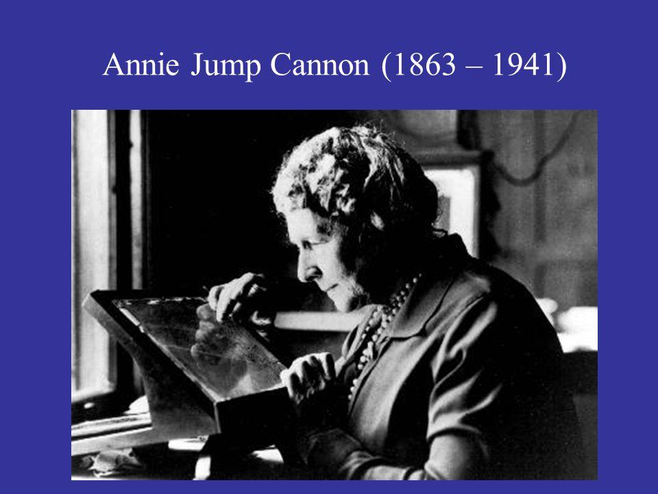 Annie Jump Cannon (1863 – 1941)