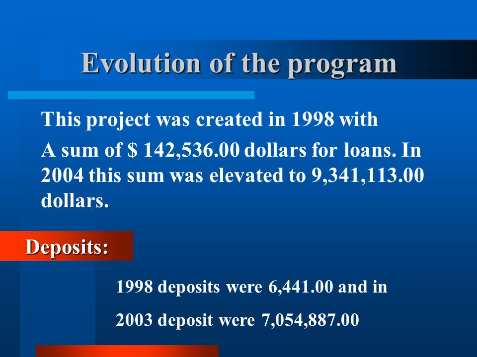 Evolution of the program This project was created in 1998 with A sum of $ 142,536.00 dollars for loans.