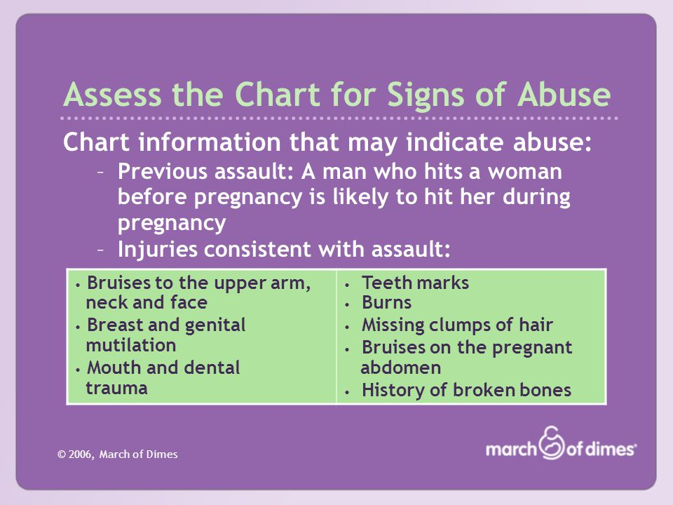 © 2006, March of Dimes Assess the Chart for Signs of Abuse Chart information that may indicate abuse: –Previous assault: A man who hits a woman before