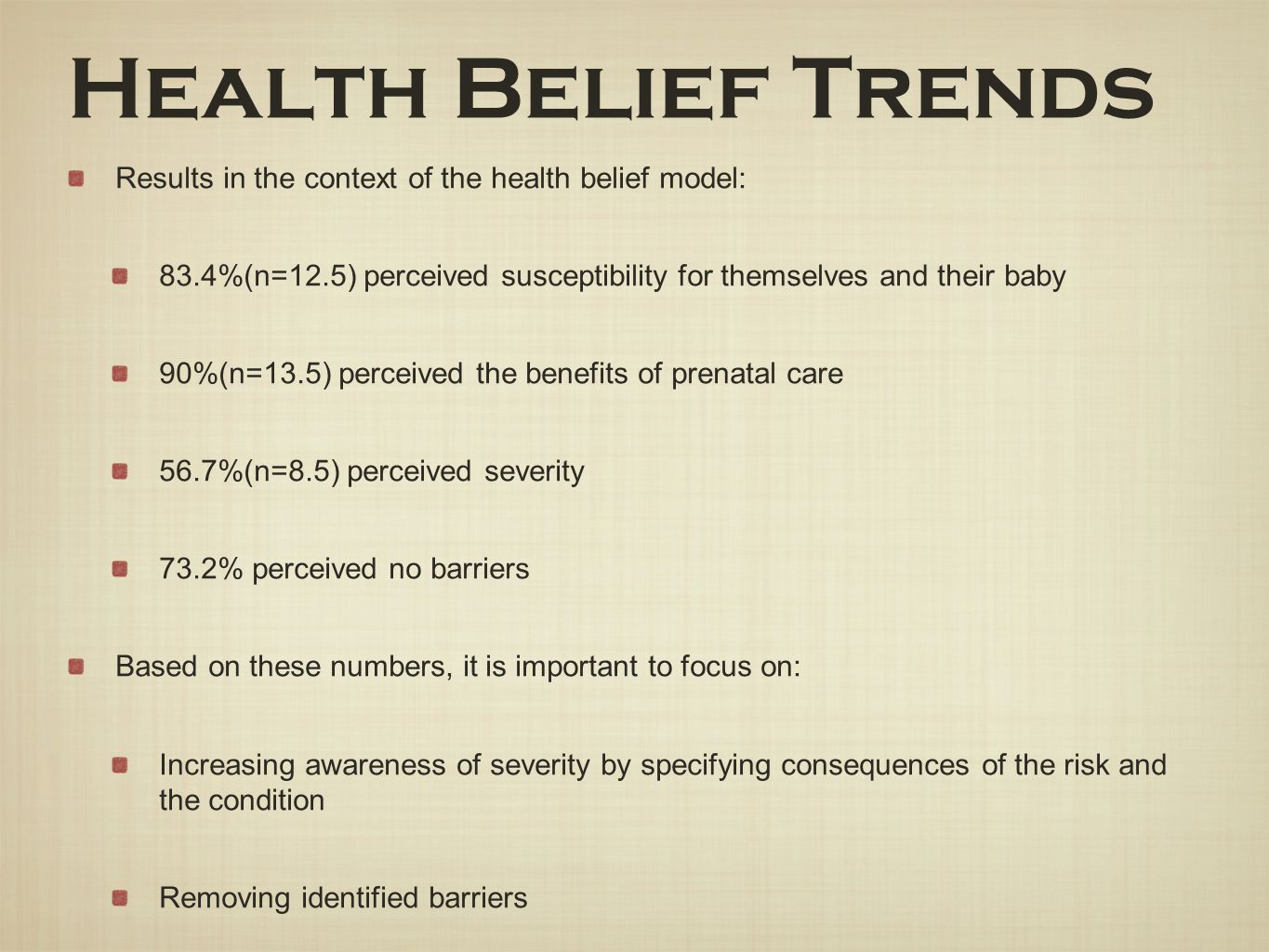 Health Belief Trends Results in the context of the health belief model: 83.4%(n=12.5) perceived susceptibility for themselves and their baby 90%(n=13.